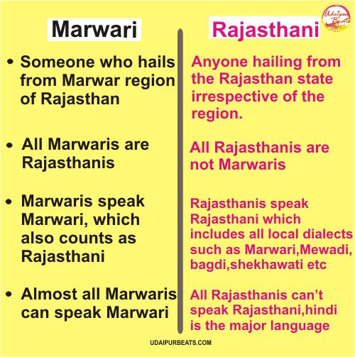 Marwari Vs Rajasthani